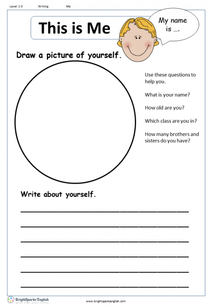 Who Am I? Essay - A Research Guide