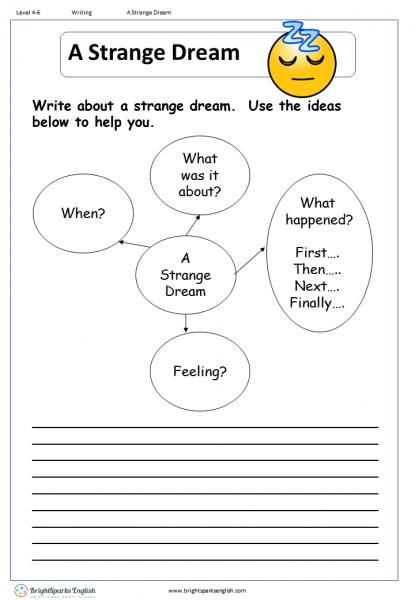 Essay on my strange dreams