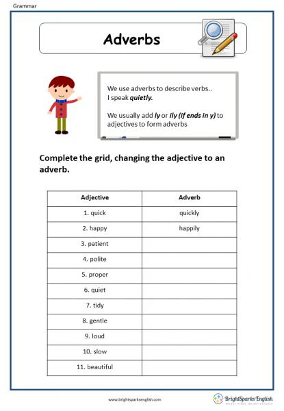 Adverbs English Grammar Worksheet – English Treasure Trove
